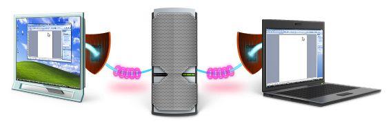 Techinline remote desktop sharing software binbert